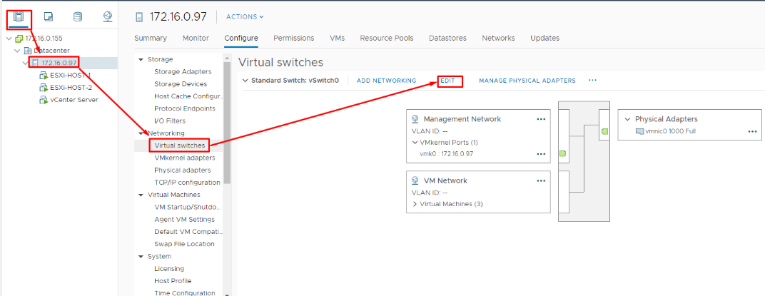 set up the standard switch (vSwitch0) that is created by default during ESXi installation